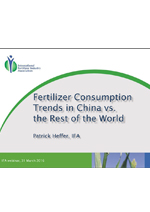 Fertilizer Consumption Trends in China vs. the Rest of the W