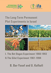 The Long-Term Permanent Plot Experiments in Israel